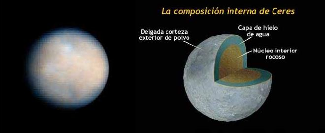 Composición interna de Ceres