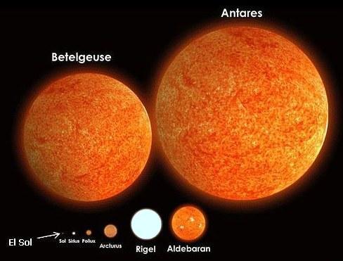 Resultado de imagen de La Supergigante Antares